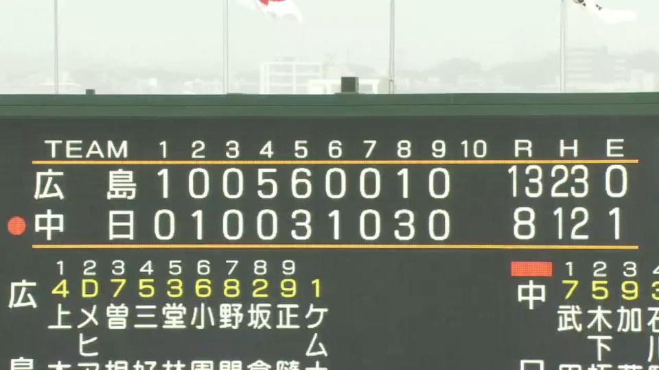 2月16日(日) 練習試合「中日vs.広島」【試合結果、打席結果】